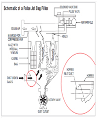 Front And Rear Engine Car moreover Marine Trailer Lights further 595947 likewise Bendix Air Valves Diagram Wiring Diagrams also Cab Air Bag Freightliner P U71 7206. on heavy truck suspension diagram
